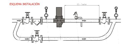 válvula reductora de presión de agua ¾